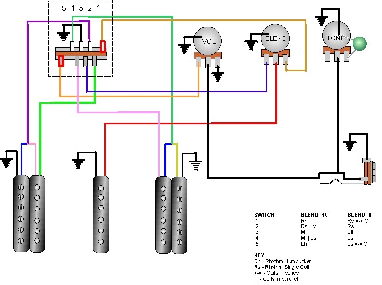 wiring diagrams fender stratocaster 2 humbuckers 1 single coil 1- way switch wiring diagram craig's giutar tech resource wiring diagrams coil tap wiring 2 humbuckers, 1 single coil,