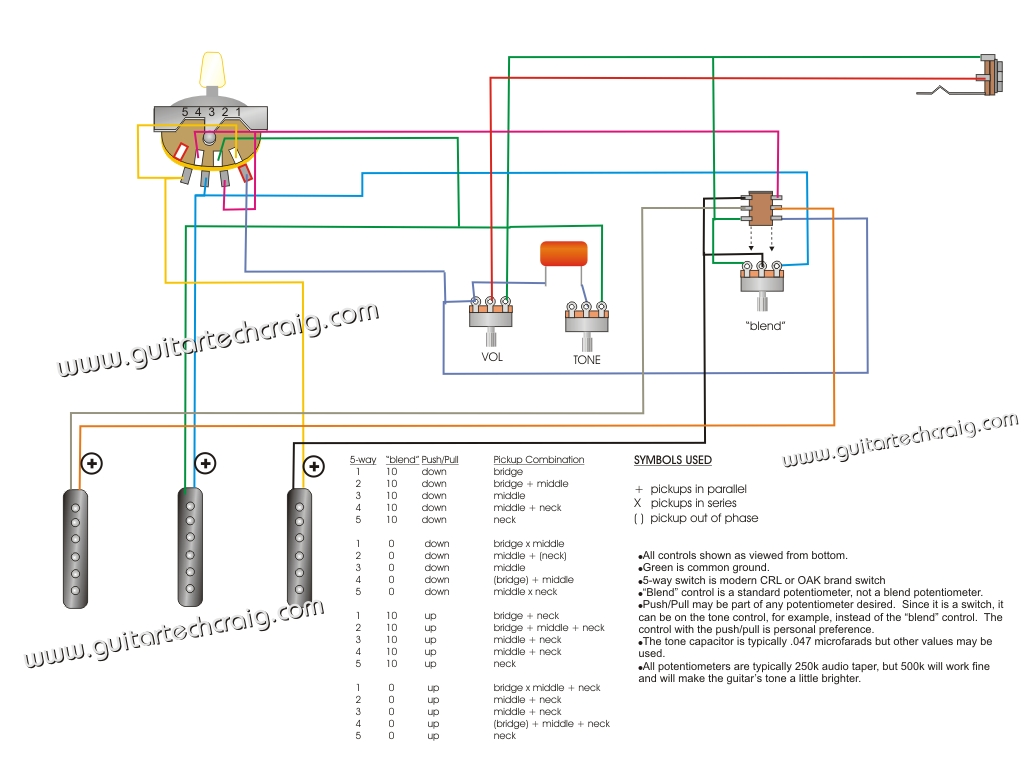 Craigs Giutar Tech Resource Wiring Diagrams A Toggle Mini Switch On Guitar Get Free Image About View Diagram